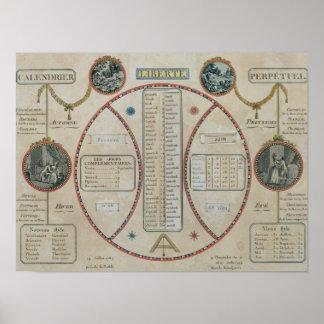 Perpetual Republican Calendar, June 1801 Poster