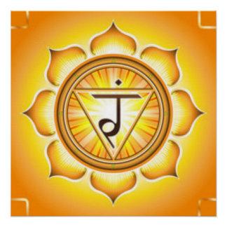 Personal Power Chakra Poster