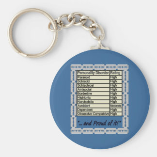 Personality Disorder 3 Basic Round Button Keychain