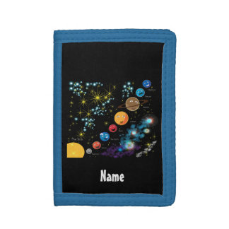 Personalized Solar System by Learning Candy Trifold Wallet
