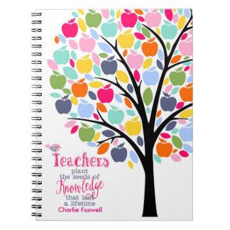 personalized Teacher Notebook apple tree