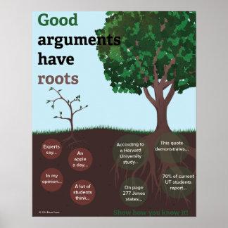 Persuasive Essay Tree English Poster