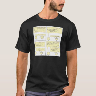 Pervert Conroy? - Basic Dark T-Shirt