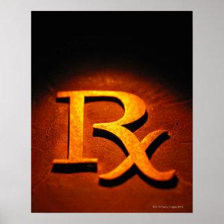 Pharmacology Symbol Poster
