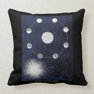 Phases of the Moon Pillow