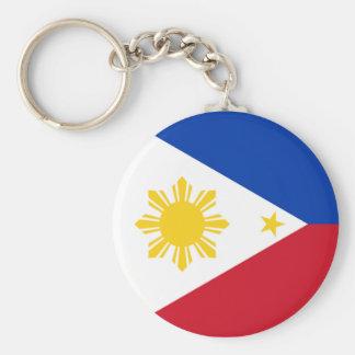 Philippines Flag jGibney The MUSEUM Zazzle Basic Round Button Keychain