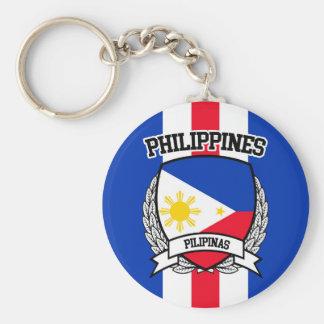Philippines Keychain