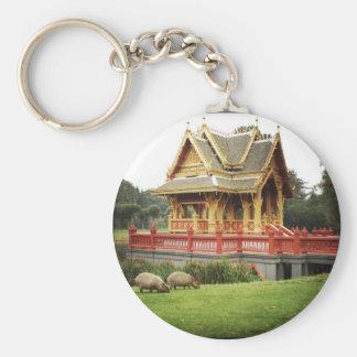 Photo Prints Basic Round Button Keychain
