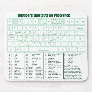 Photoshop Keyboard Shortcuts Mousepad