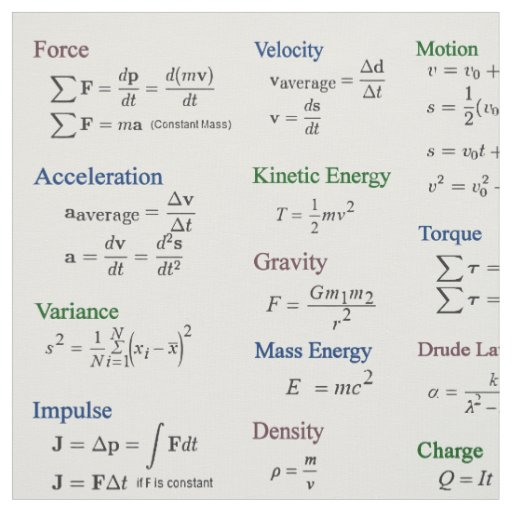 Physics Formulas Fabric in Colour Over White