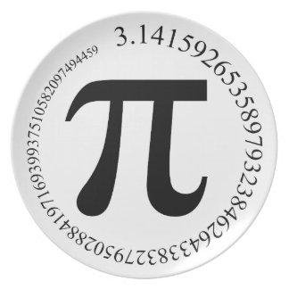 Pi (π) Plate