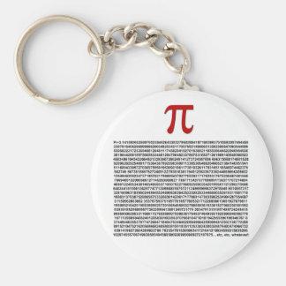 Pi = 3.141592653589 etc etc... whatever! keychain
