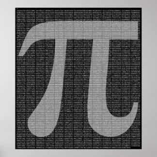 Pi à la copie d affiche de 10 000 chiffres