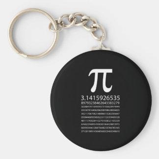 Pi Basic Round Button Keychain