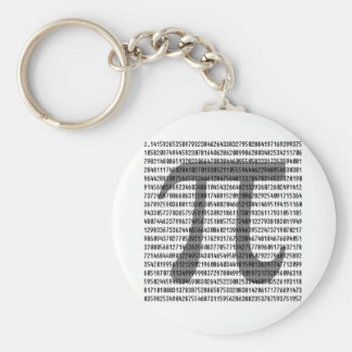 Pi by the Numbers Basic Round Button Keychain