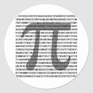 Pi by the Numbers Round Sticker