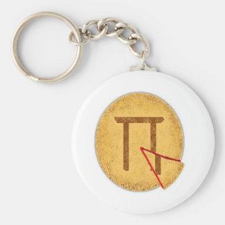 Pi Day Slice Keychain