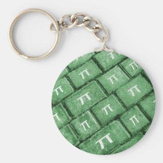 Pi Grunge Style Pattern Keychain