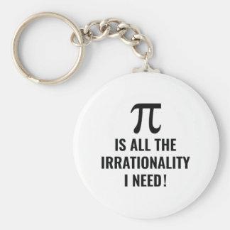 Pi Irrationality Basic Round Button Keychain