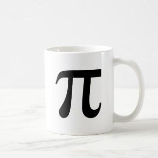 Pi Math Symbol Coffee Mug