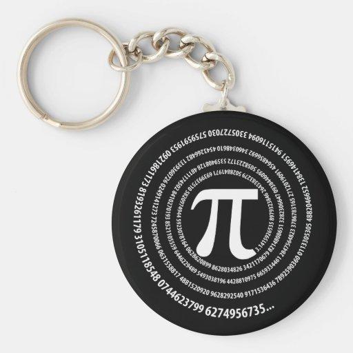 Pi Number Design Keychains