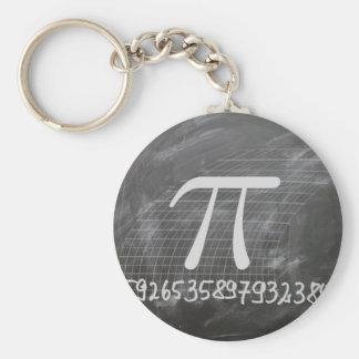 pi r round keychain