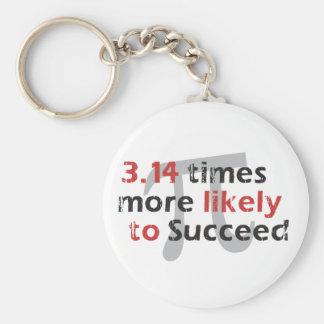 Pi Success Keychain