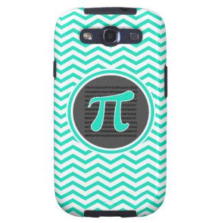 Pi symbol Aqua Green Chevron Galaxy SIII Cover