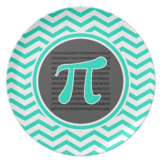 Pi symbol Aqua Green Chevron Party Plates