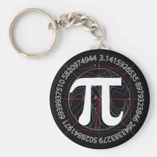 Pi Symbol Design Basic Round Button Keychain
