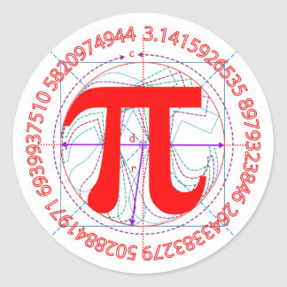 Pi Symbol Drawing Stickers