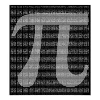 Pi to 10,000 Digits Poster Print