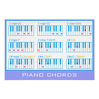 Piano Chords Heavyweight Poster