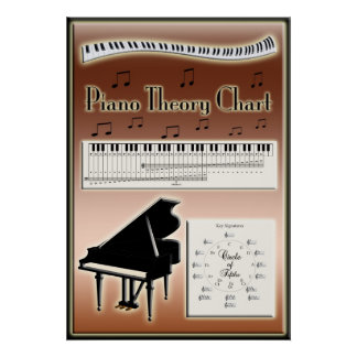 Piano Theory Chart Music Instruction