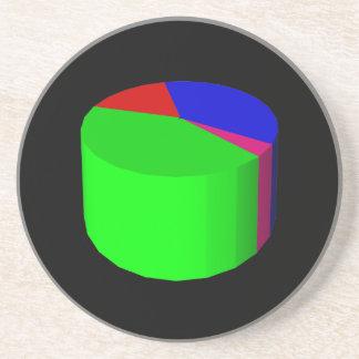 Pie Chart Coaster