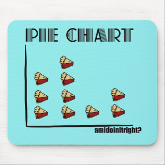 Pie Chart Mouse Pad