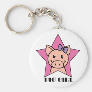 Pig Girl Basic Round Button Keychain