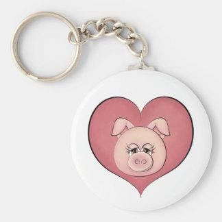 Piggy Face (temp) Basic Round Button Keychain