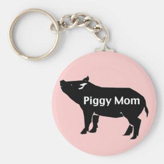 Piggy Mom Basic Round Button Keychain