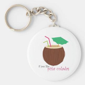 Pina Colada Keychain