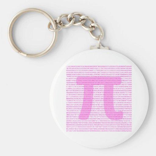Pink PI 3.14 - science design Keychain
