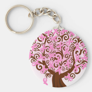 Pink ribbon breast cancer key chain