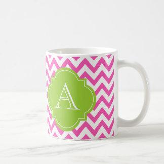 Pink White Chevron Green Quatrefoil Monogram Mug