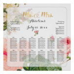 PixDezines Vintage Roses Seating Chart