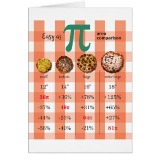 Pizza Pi Comparison Math Chart 3.16 Card