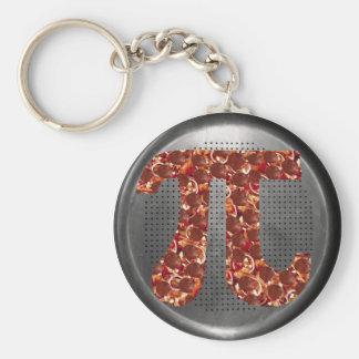 Pizza Pi Pan Keychain