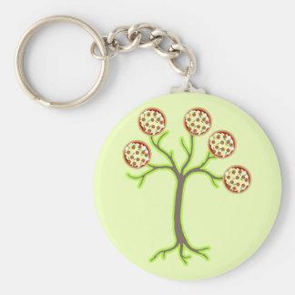 pizza tree keychain