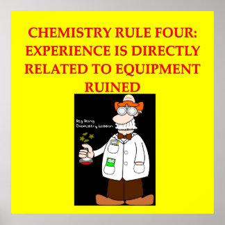 plaisanterie de chimie poster