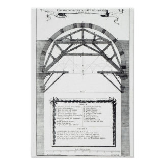 Architecture Drawing Posters architectural drawing posters | zazzle canada