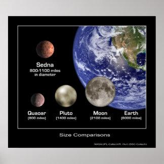 Planet Size Comparisons - NASA Poster